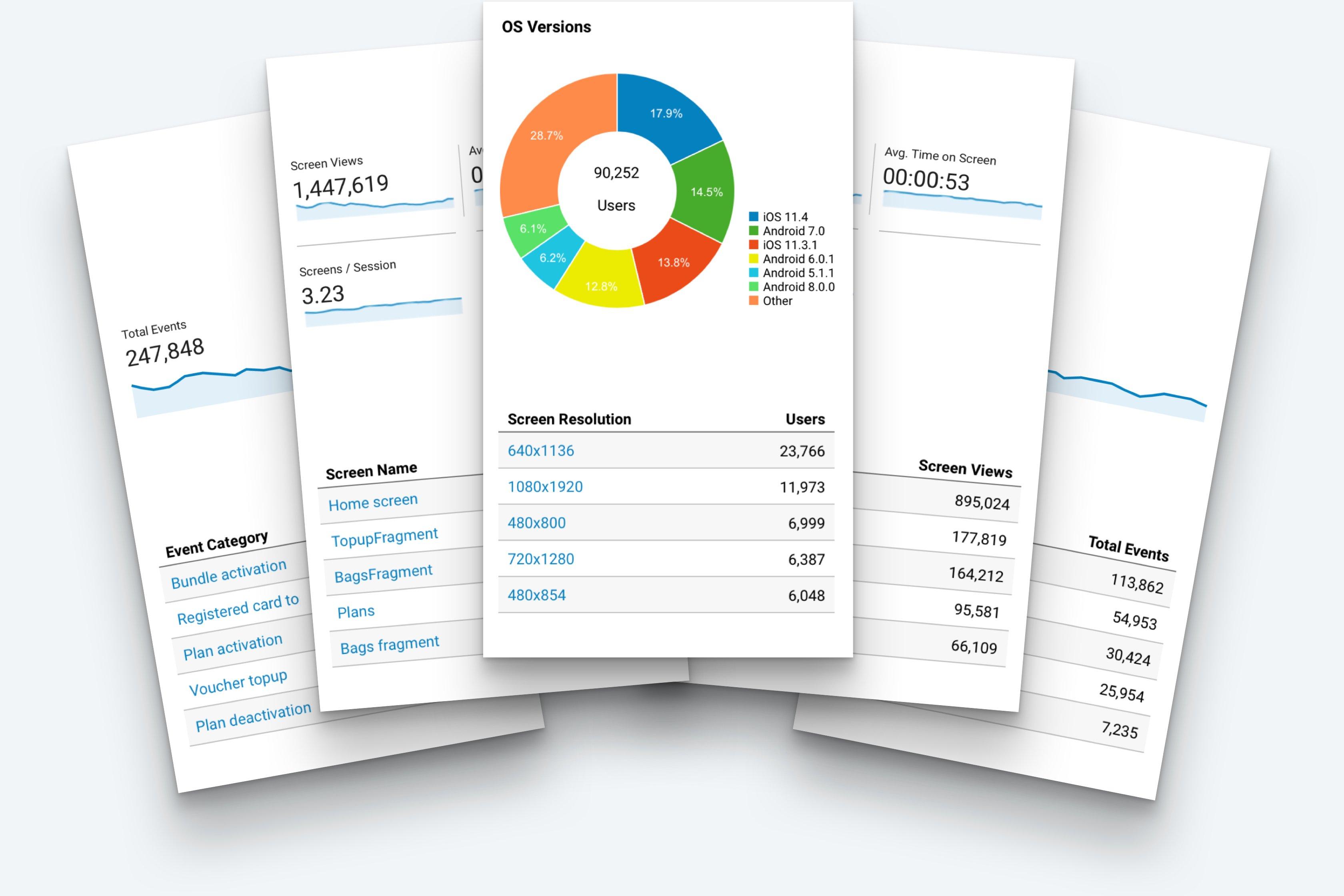 Skinny App Analytics Screens@2x